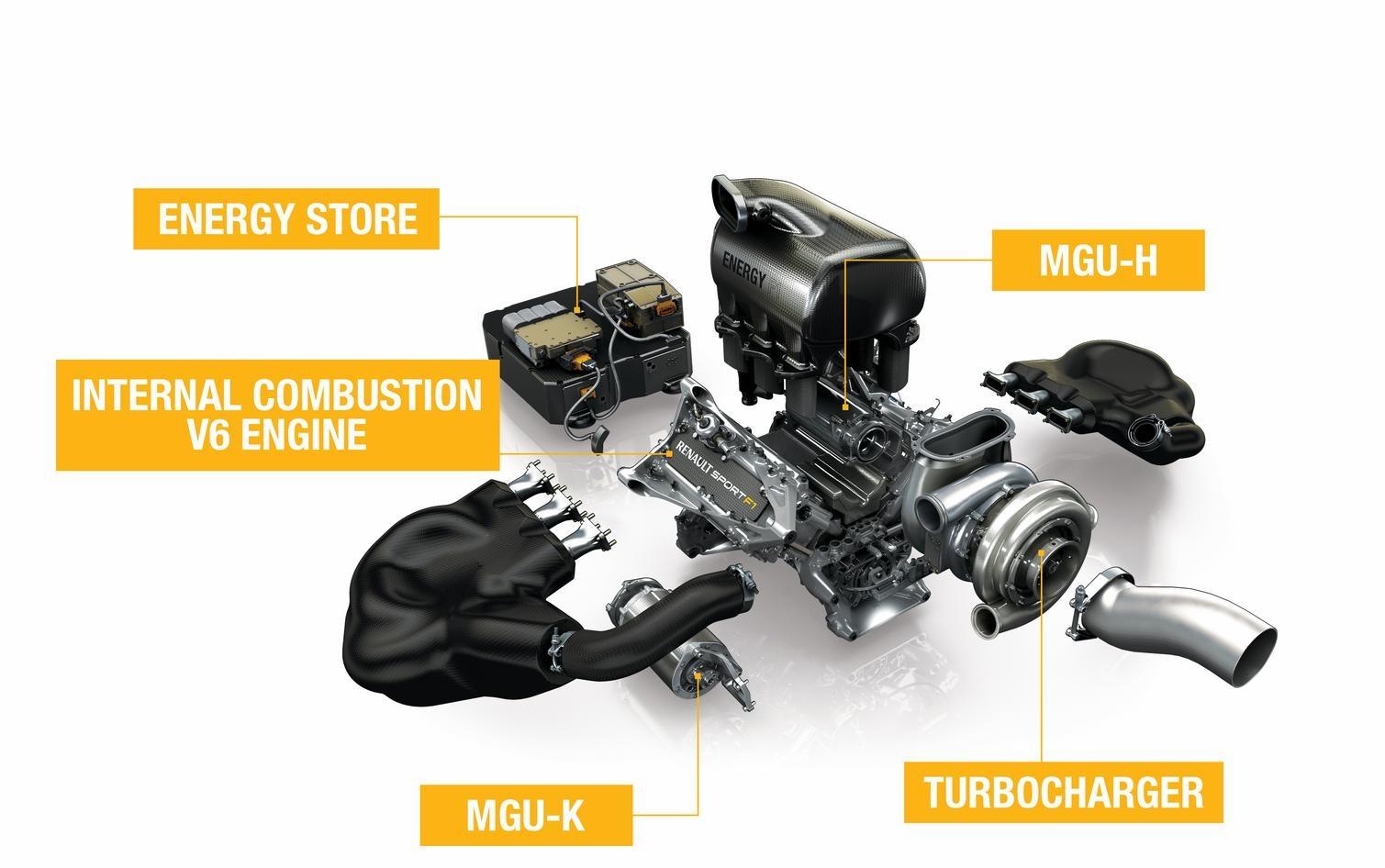 Renault-2015-F1-Engine