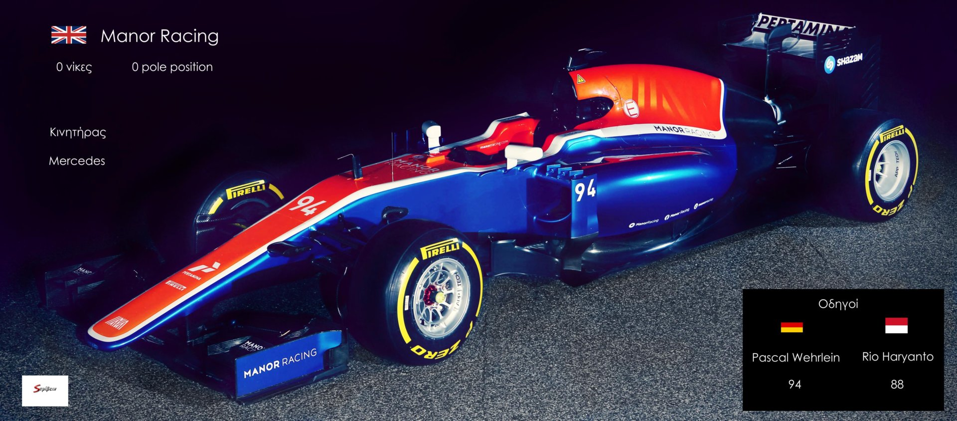 22.02.2016. Manor Racing MRT05 Reveal, Barcelona, Spain. Monday.