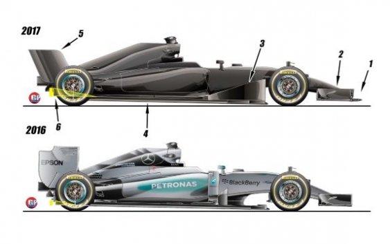 Παγκόσμιο Πρωτάθλημα Formula 1 2017